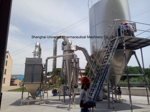 Spray Drying Equipment for Chemical, Food and Pharmaceutical